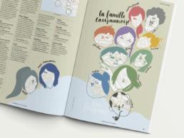 Transhelvetica Illustration La Famille Lausannoise